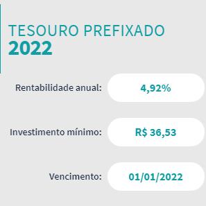 Tesouro Direto Prefixado 2022 0220 2 - 4 Passos Simples Para Investir No Tesouro Direto [+Bônus]