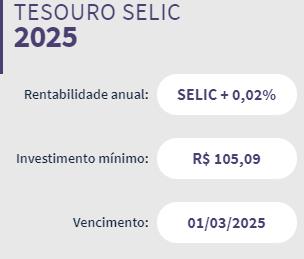 Tesouro Direto Selic 2025 - 4 Passos Simples Para Investir No Tesouro Direto [+Bônus]